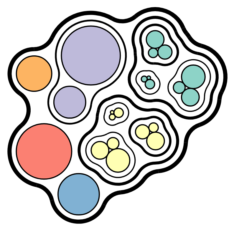 Example of a Bubble Treemap