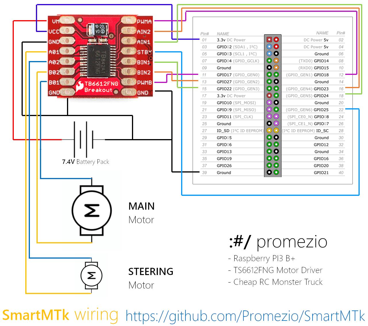 SmartMTk wiring diagram