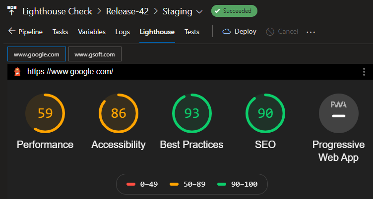 Lighthouse HTML report embed in a tab