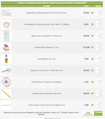 Lista de Compras no Programa Arte Brasil
