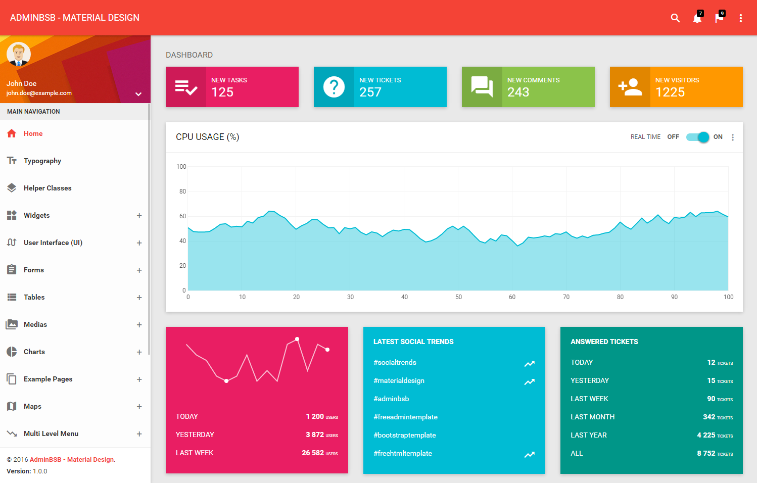 AdminBSB - Free Admin Template With Material Design