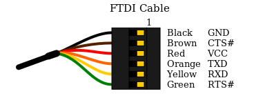 Ftdi Rs232 Cable Pinout: Serial-to-WiFi Tutorial using ESP8266rh:fab.cba.mit.edu,Design