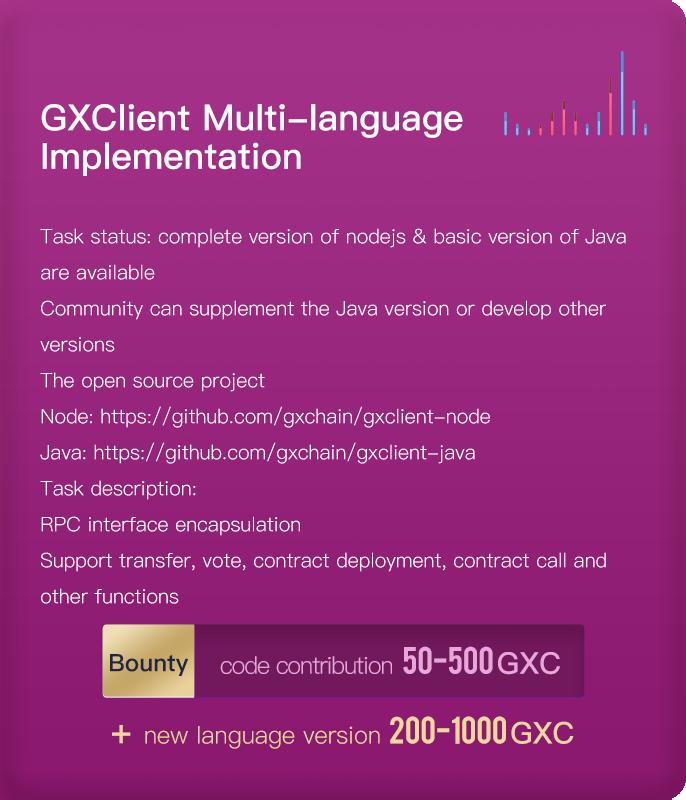 task-gxclient-en.png