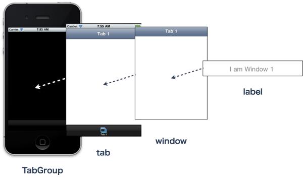 UI配置イメージ