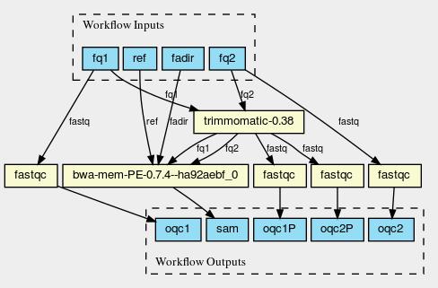test-workflow.cwl