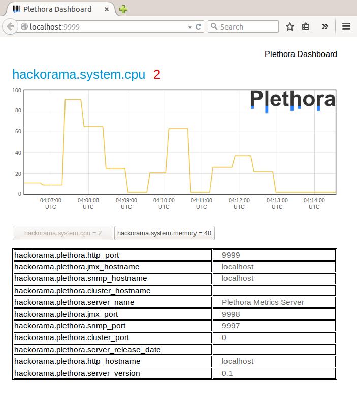 Plethora Web Console