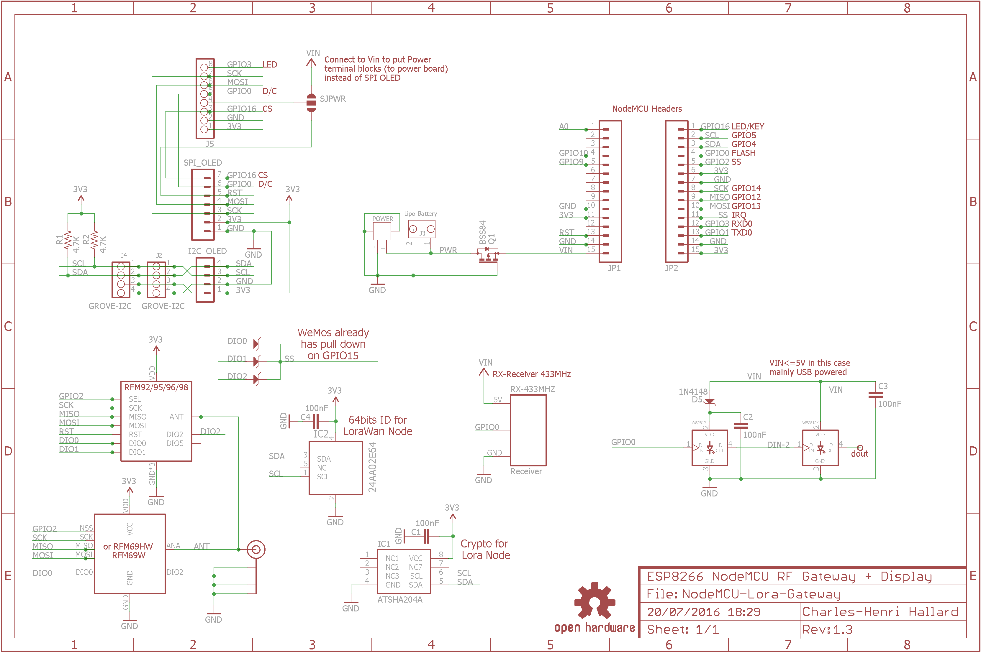 GitHub - hallard/NodeMCU-Gateway: NodeMCU ESP8266 RF Gateway and
