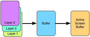 Simple GUI · hampussandberg/HexConnect Wiki · GitHub