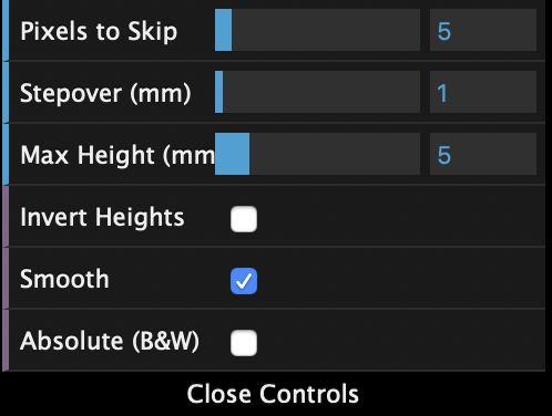 Image of Parameters