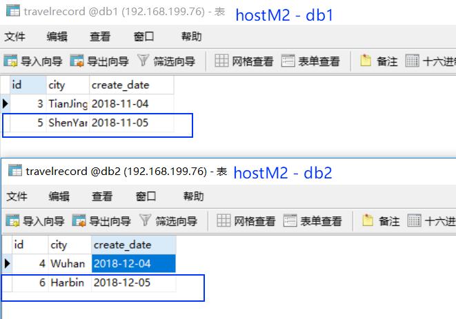 虽然hostM1恢复,但依然不是主写节点