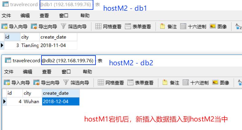 hostM1宕机后,备用hostM2升级为主写节点