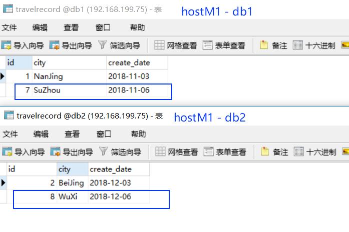 hostM2宕机后,hostM1再次升级为主写节点