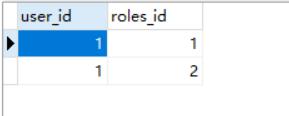 用户-角色对应表