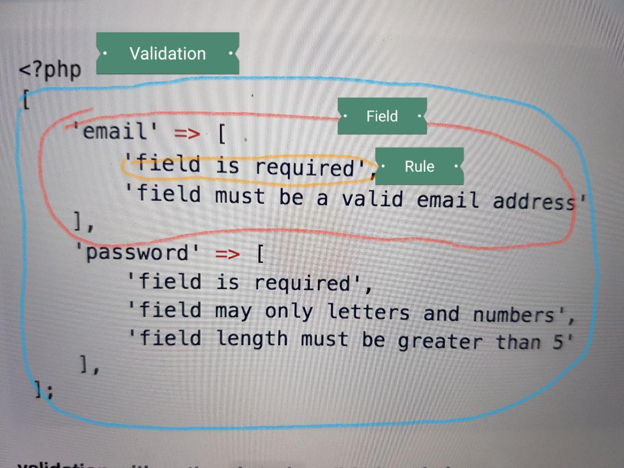 validation structure