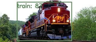 Classified Train
