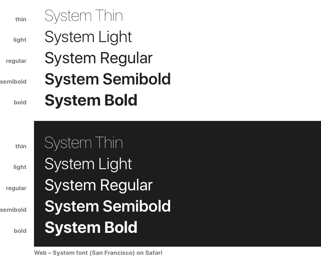System Weights Web