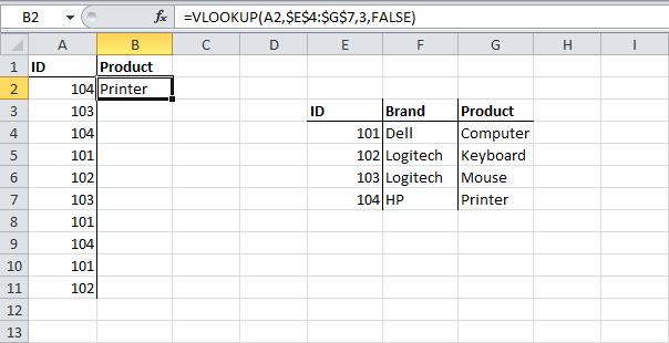 工作中Excel里两个实用功能分享——vlookup函数及数据透视表