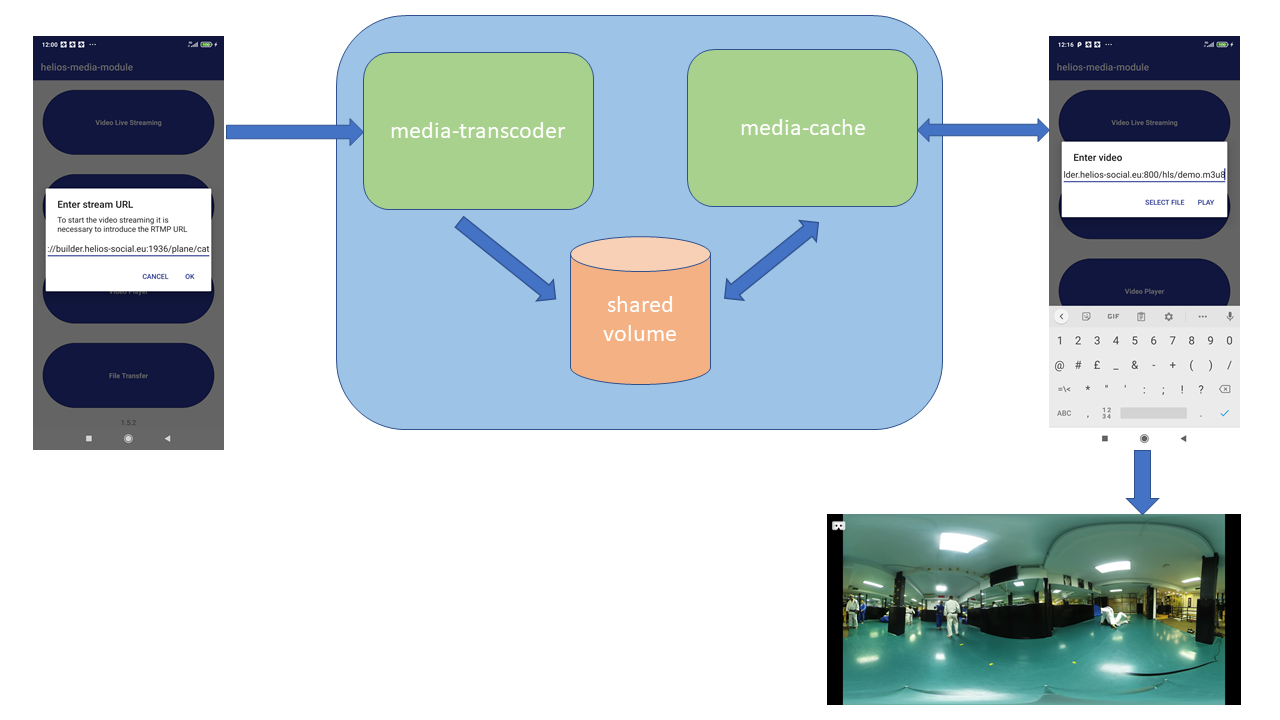 LiveStreaming local storage implementation