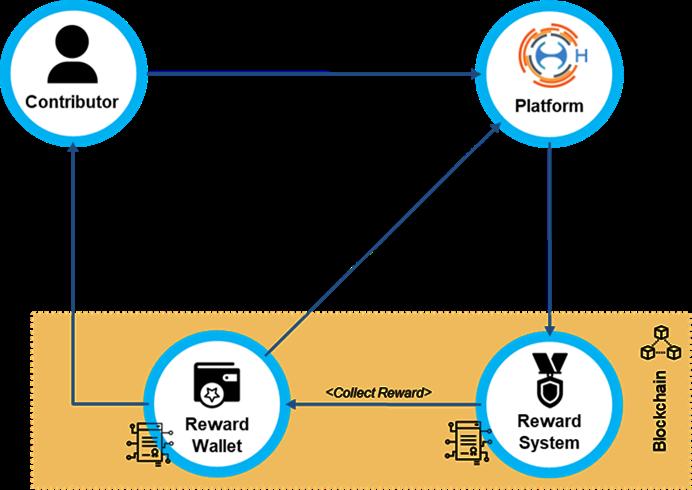 Diagram - general scheme