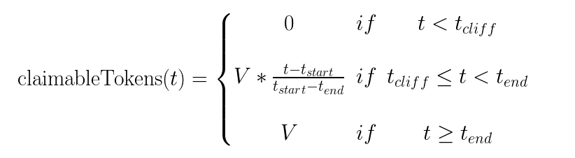 Vesting equation