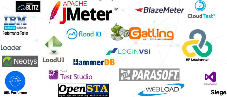 Which Test Automation Software is Right for Me?