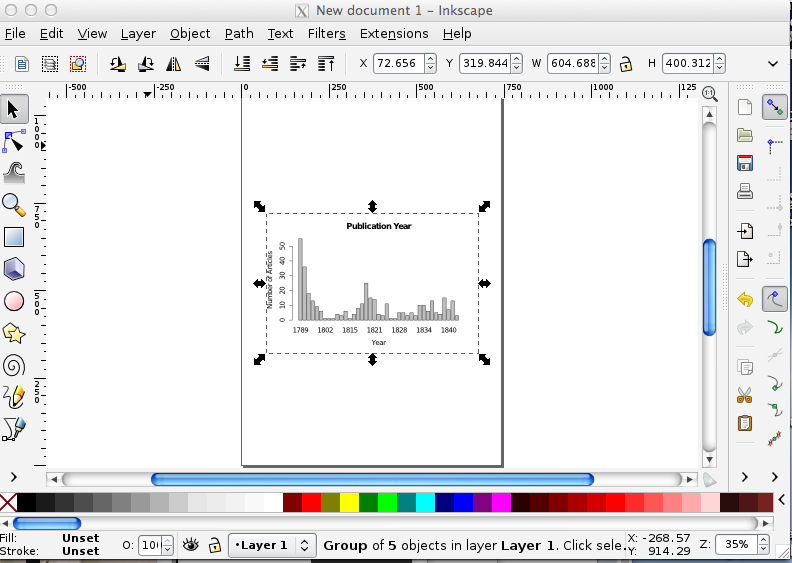 Image showing graph scaling in Inkscape