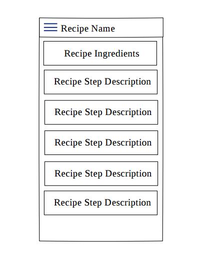 Select Recipe Detail View - Portrait (Phone)