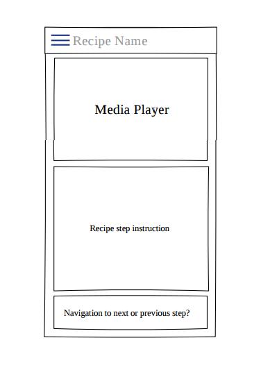 Select Recipe Step Detail View - Portrait (Phone)
