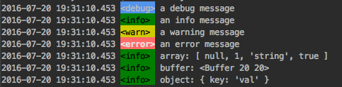 Node.js sample output