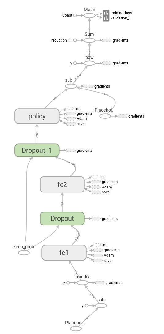 TF Graph