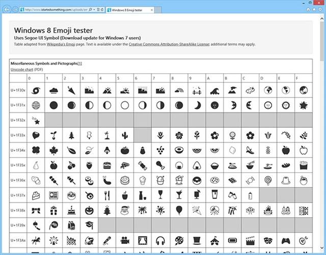 Windows 8 Emoji Segoe UI