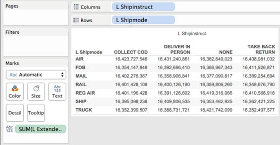 shipinstruct_shipmode