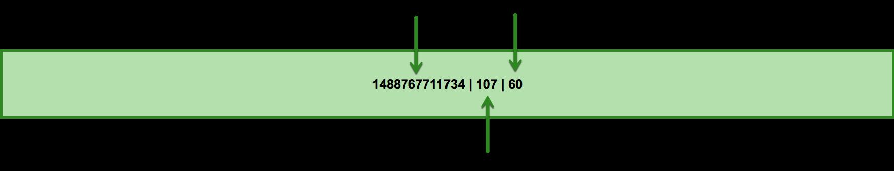 TrafficData fields