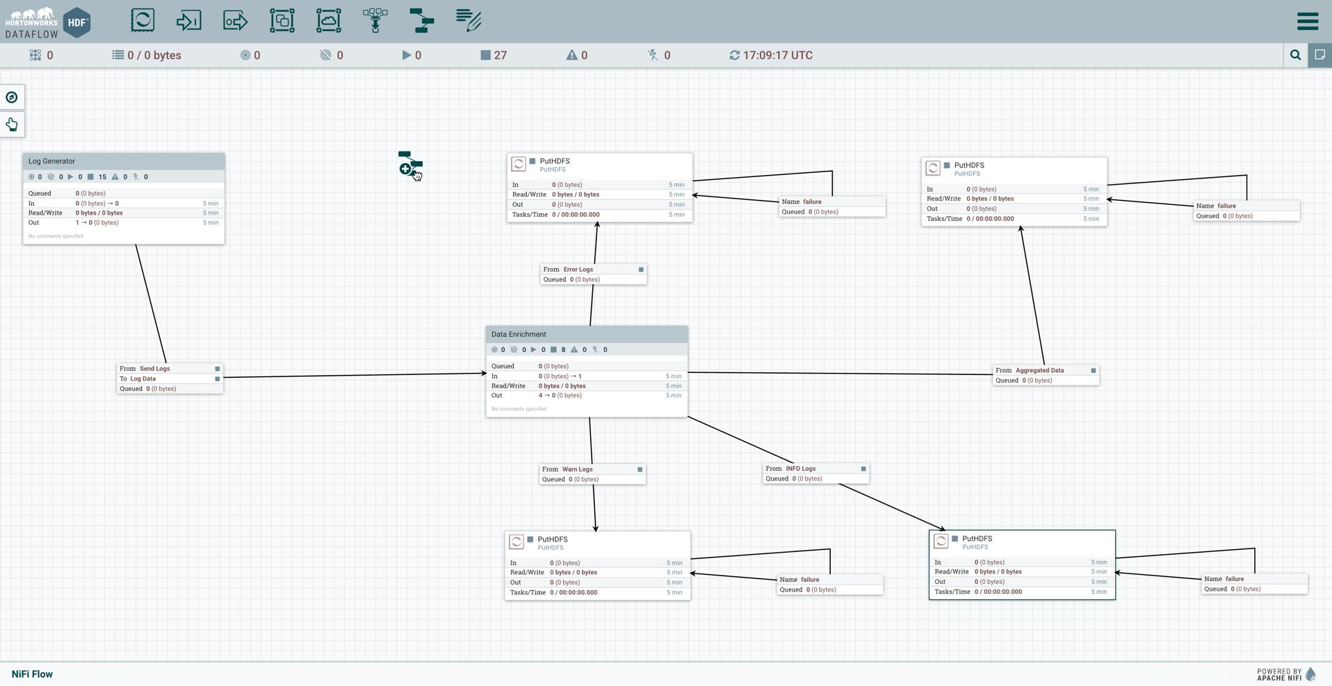 hadoop cluster: hadoop cluster tutorial pdf