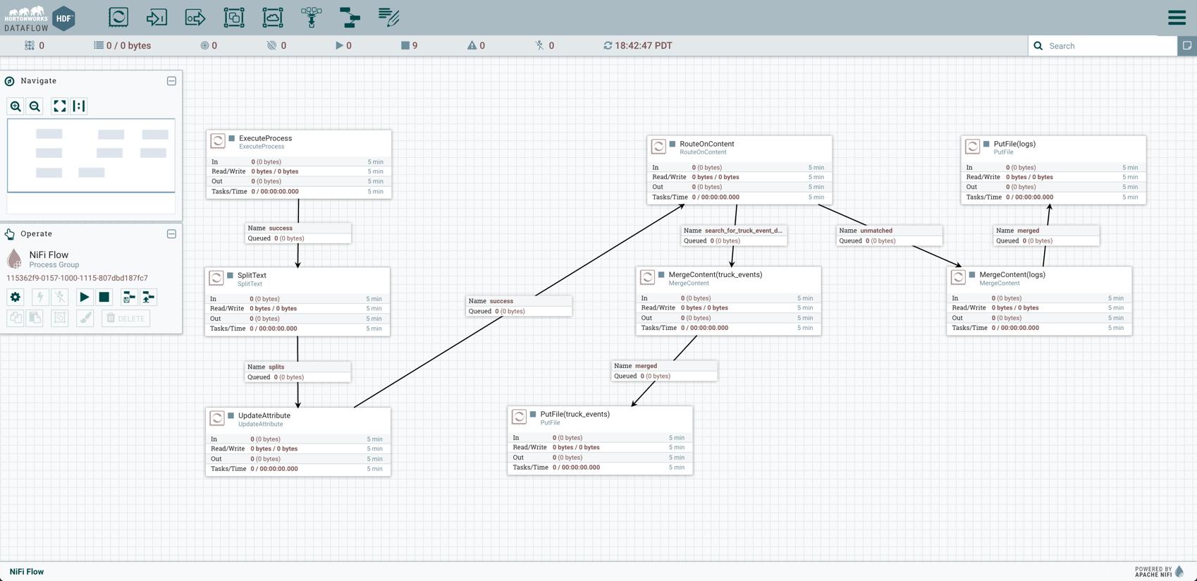 dataflow_lab0_complete_nifi_iot