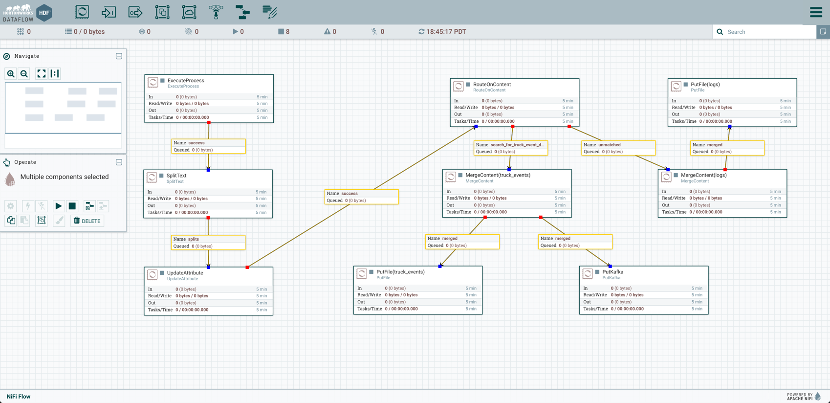 dataflow_selected_nifi_iot