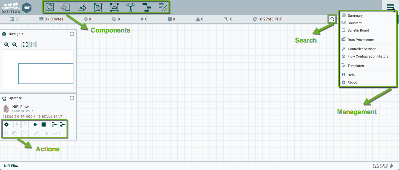 nifi_dataflow_html_interface