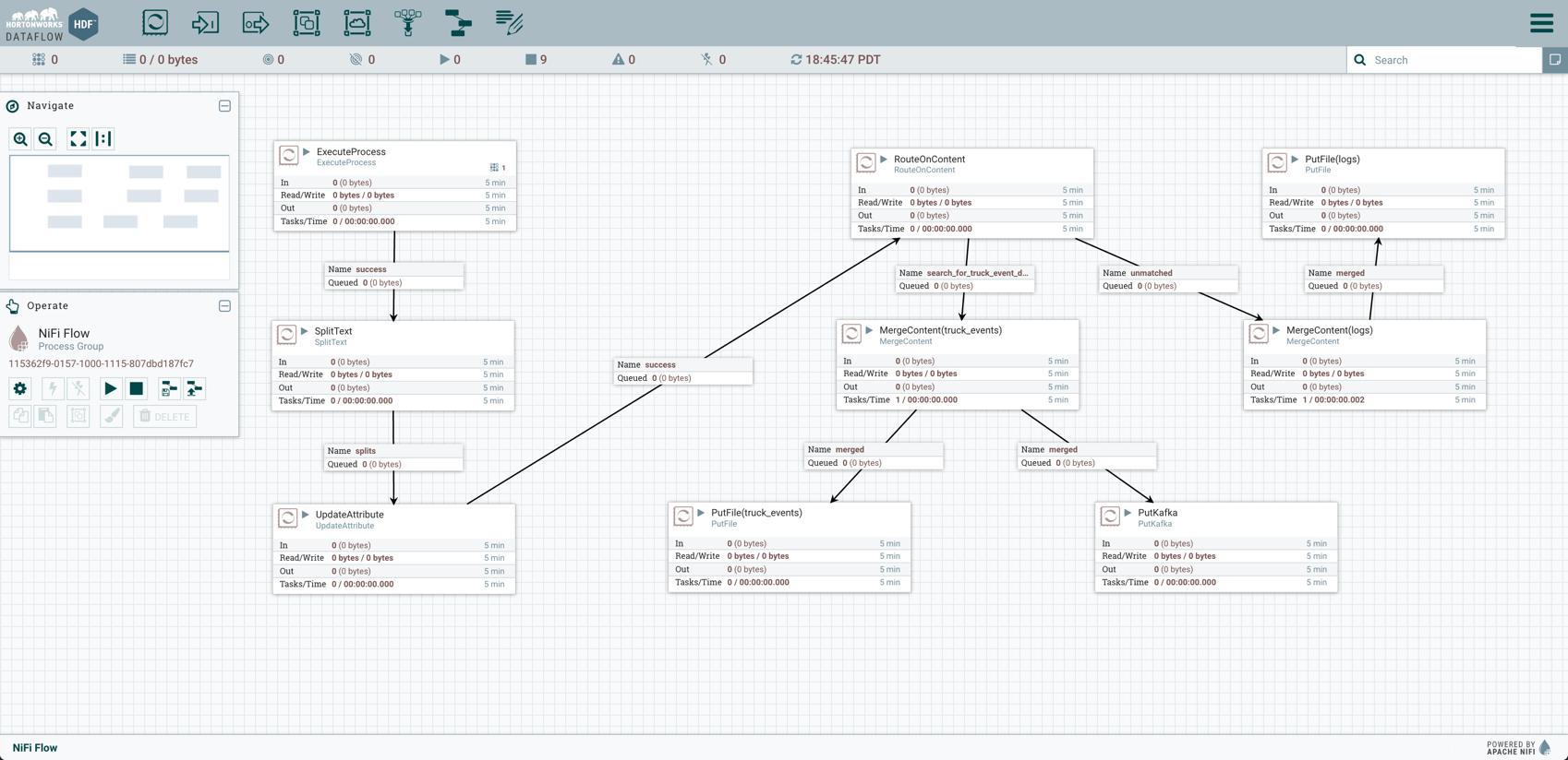 run_dataflow_nifi_iot