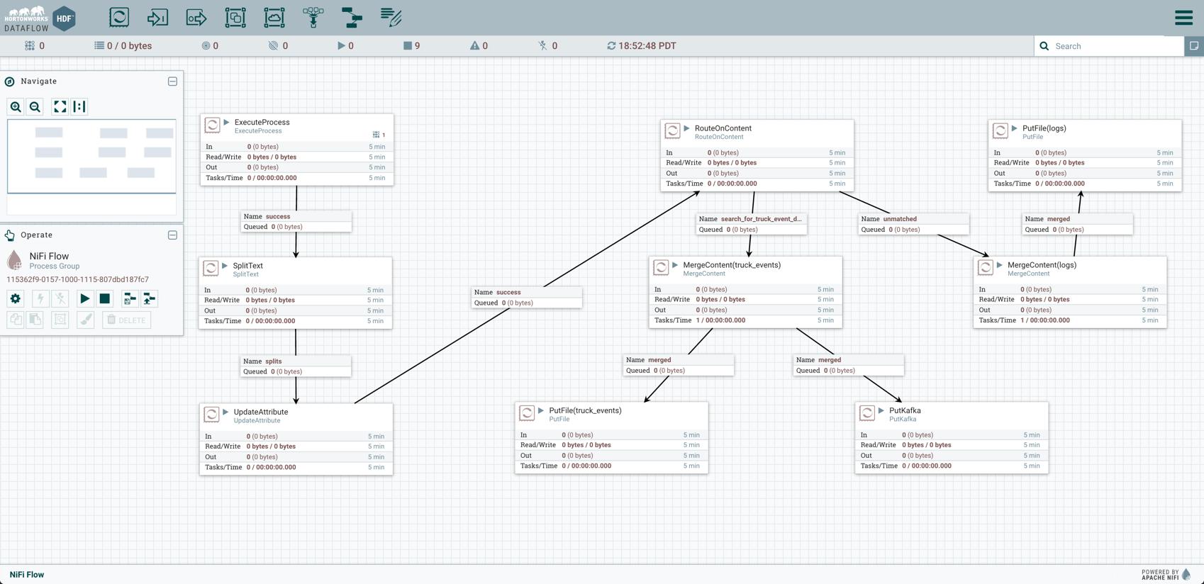 dataflow_withKafka_running_iot