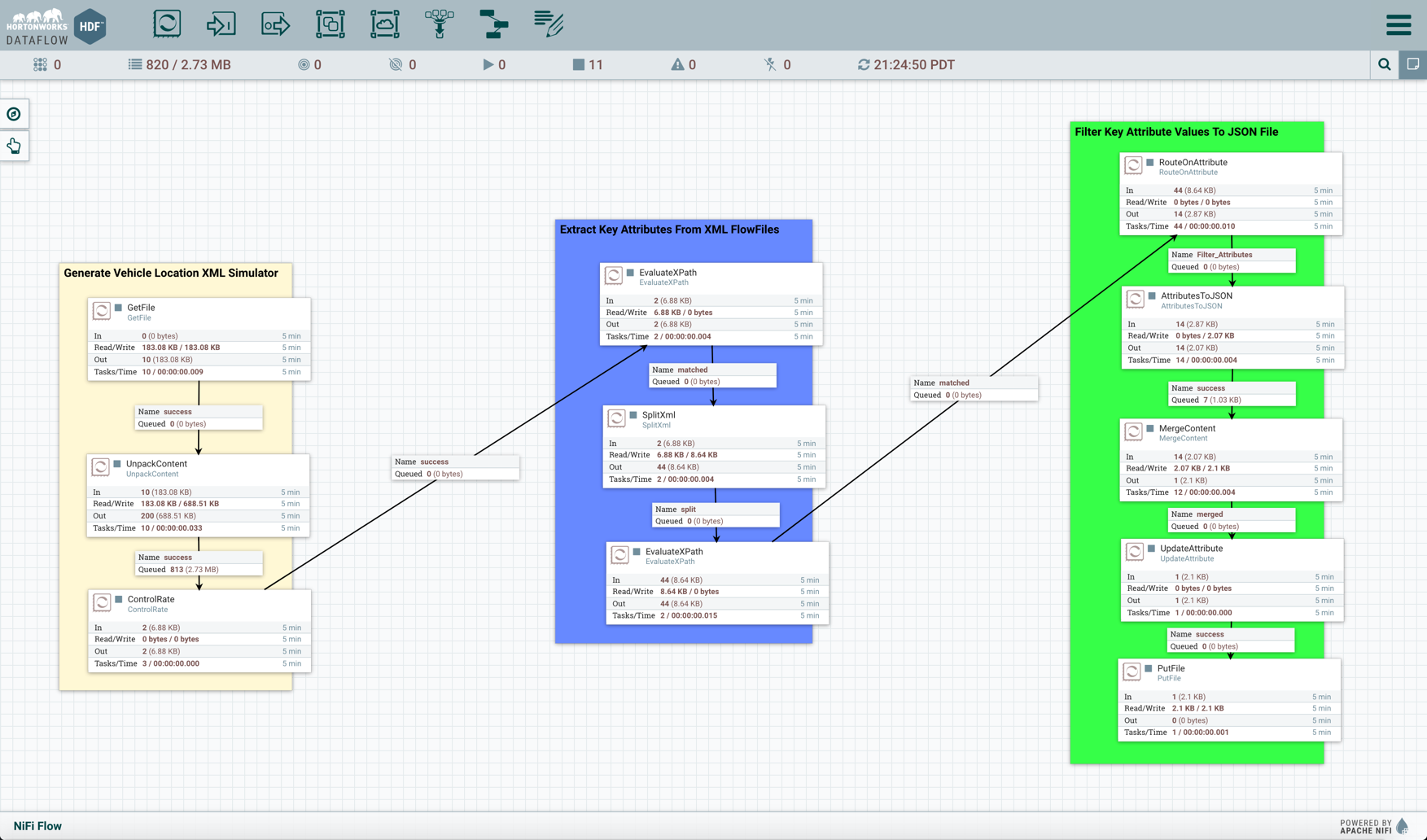 completed data flow lab1