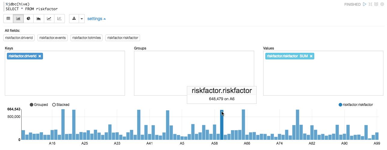 driverid_riskfactor_peak