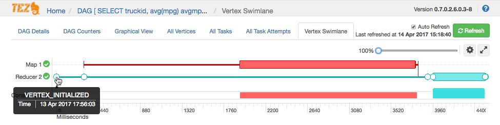 tez_vertex_swimlane_reducer2_initial_lab2