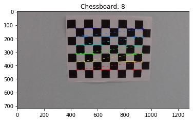 9x6 Chessboard Corners Detected