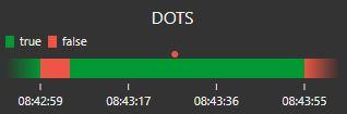 Node-RED dashboard widget state-trail-dots