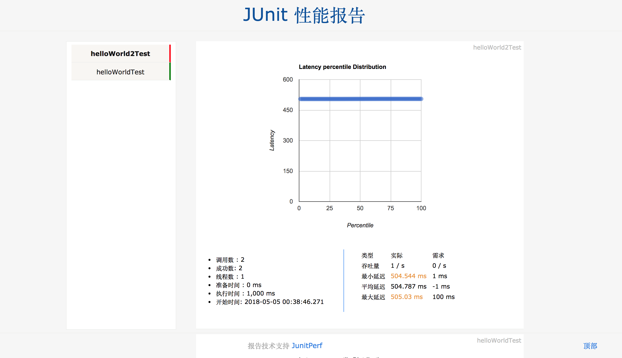 junitperf-report-html.png