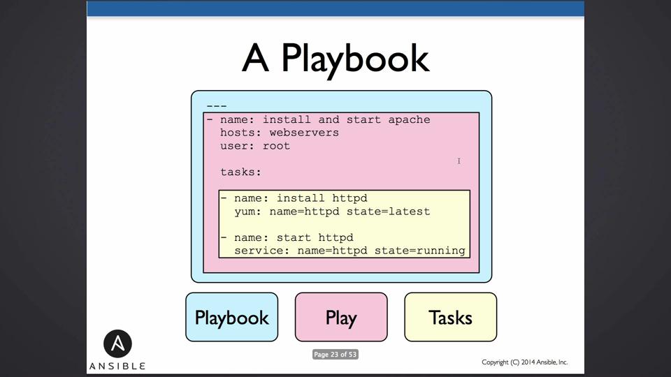 playbook结构