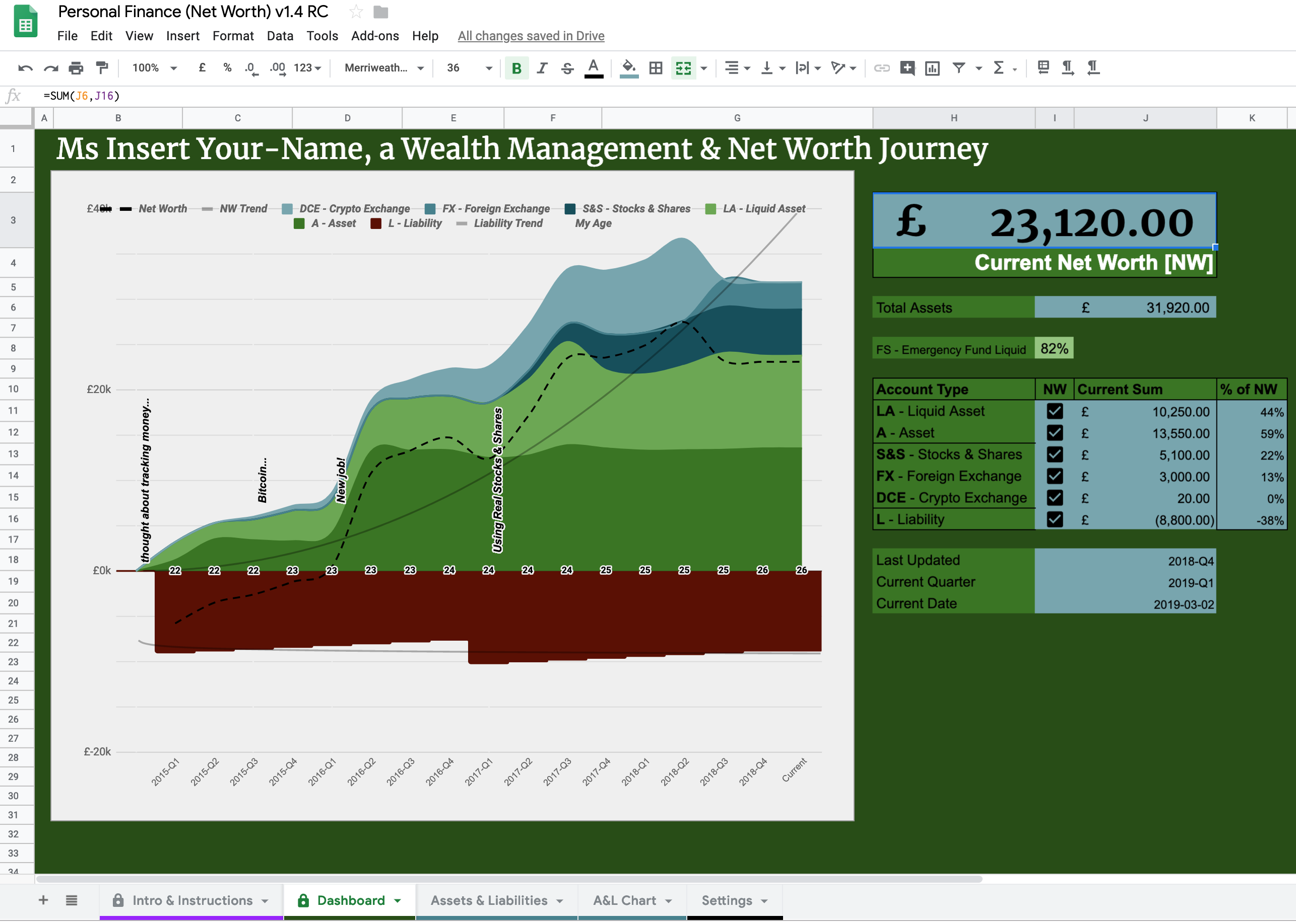 Personal Finance Net Worth Tracking Spreadsheet Google Sheets