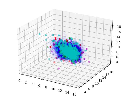 Instance Segmentation With Discriminative Loss Tensorflow