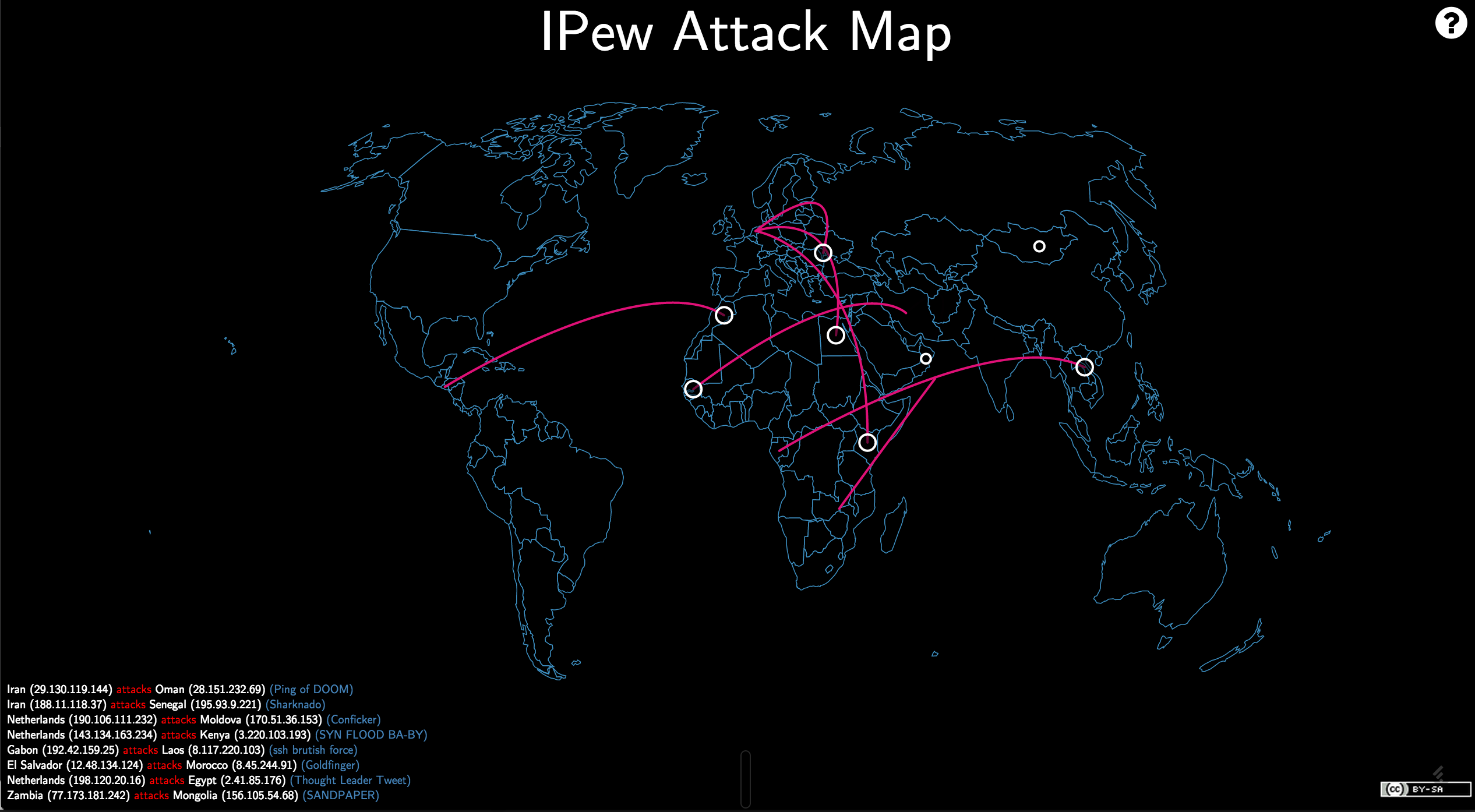 Roll Your Own IP Attack Graphs with IPew