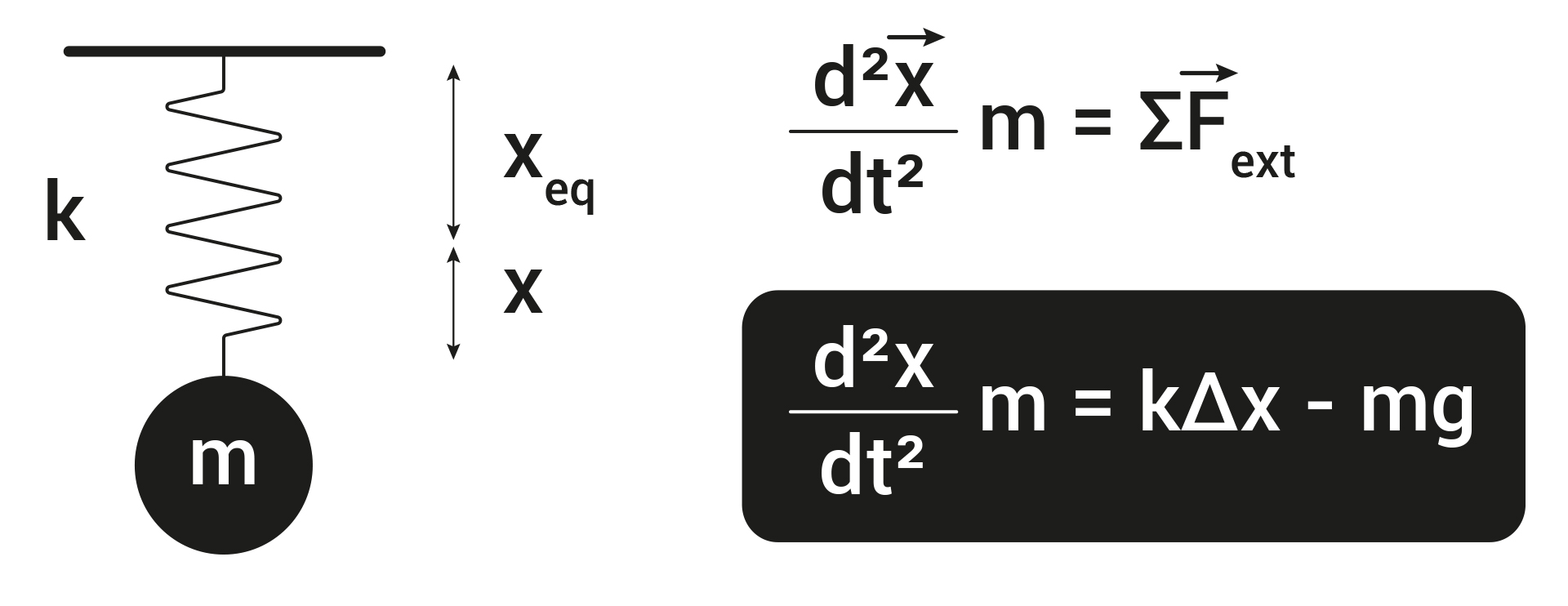 Principle01